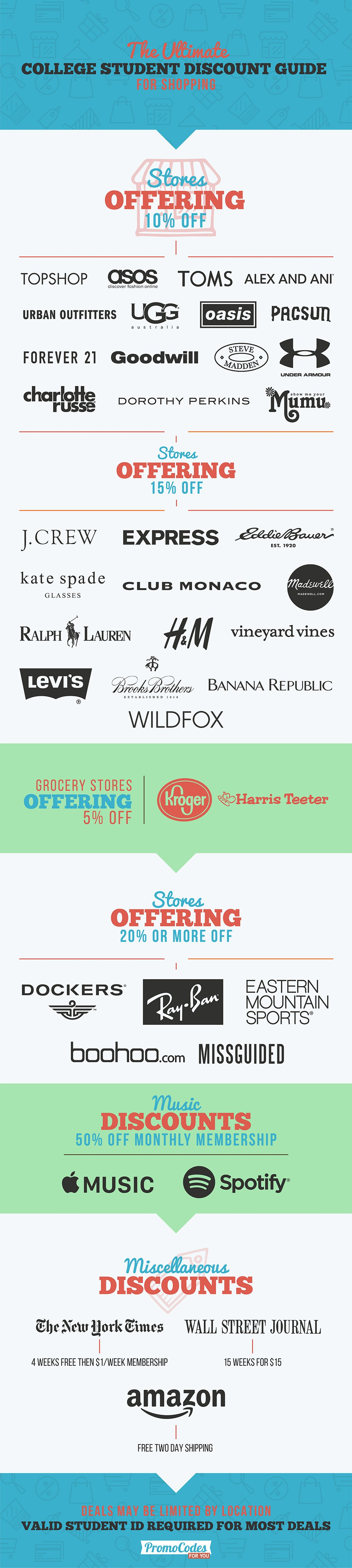 College Discount Guide for Shopping1 min